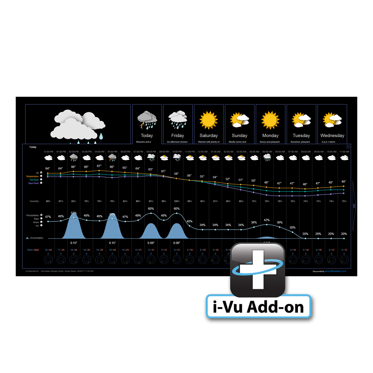 carrier-ADD-HR-WTHR-hourly-weather-add-on-for-ivu