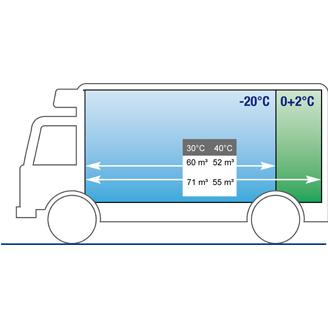carrier-supra-1250-city-schematic