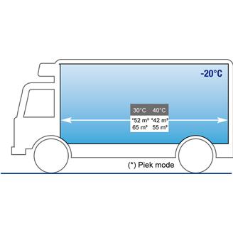 carrier-supra-1250-mt-city-schematic