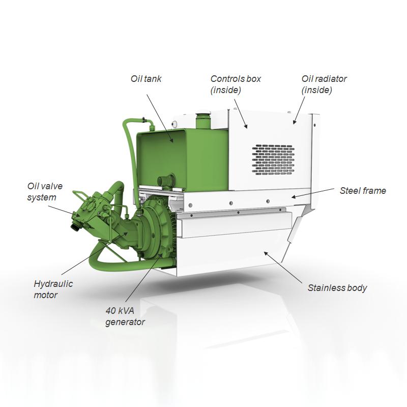 ecodrive-components