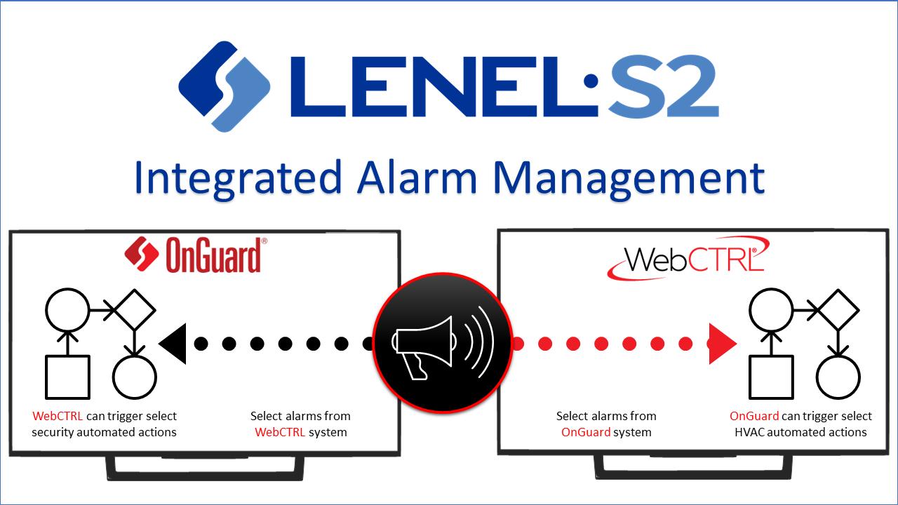 Lenel-Integrated-Alarm-Management