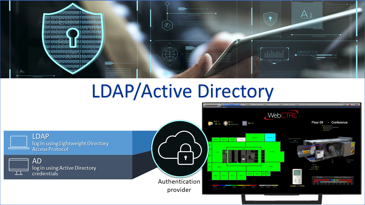LDAP-Active-Directory