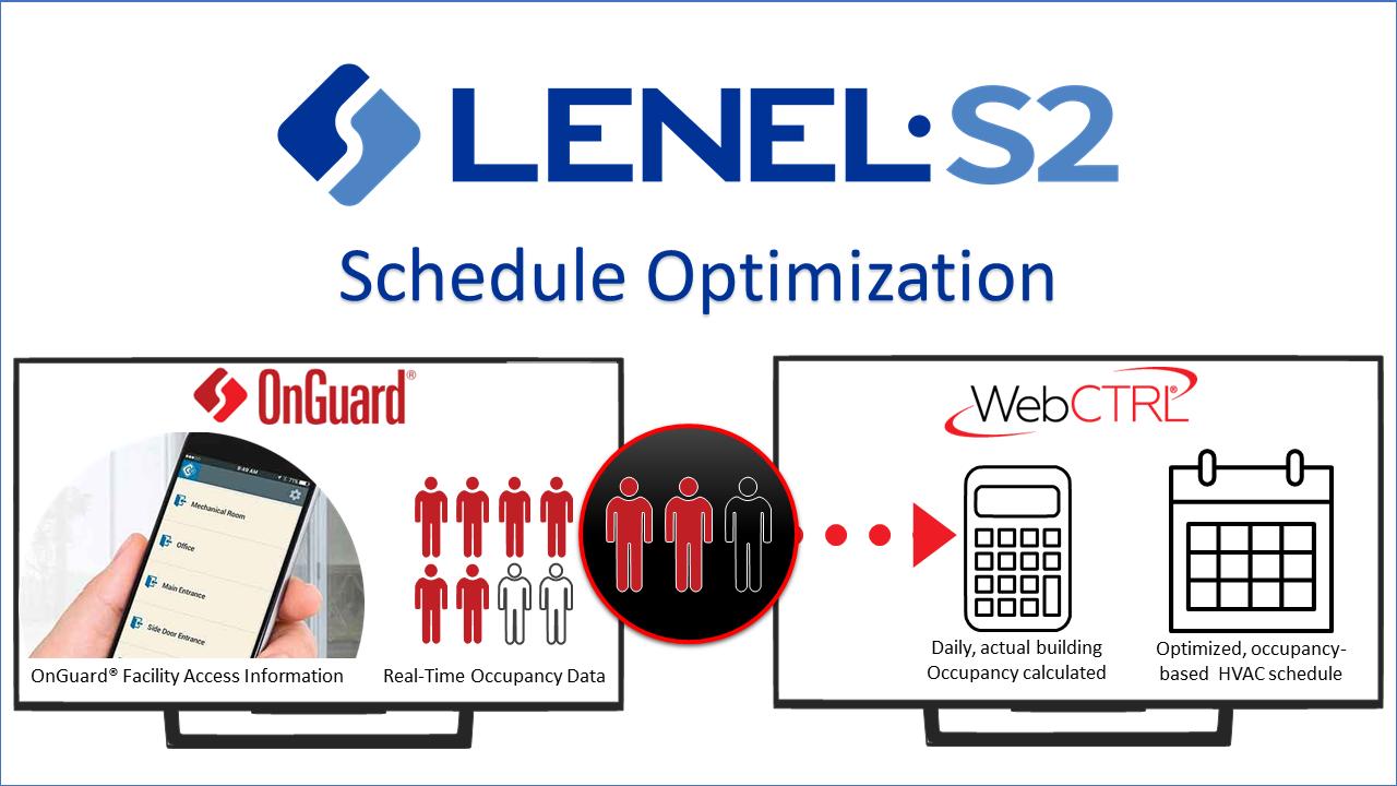Lenel-OnGuard-Schedule-Optimization