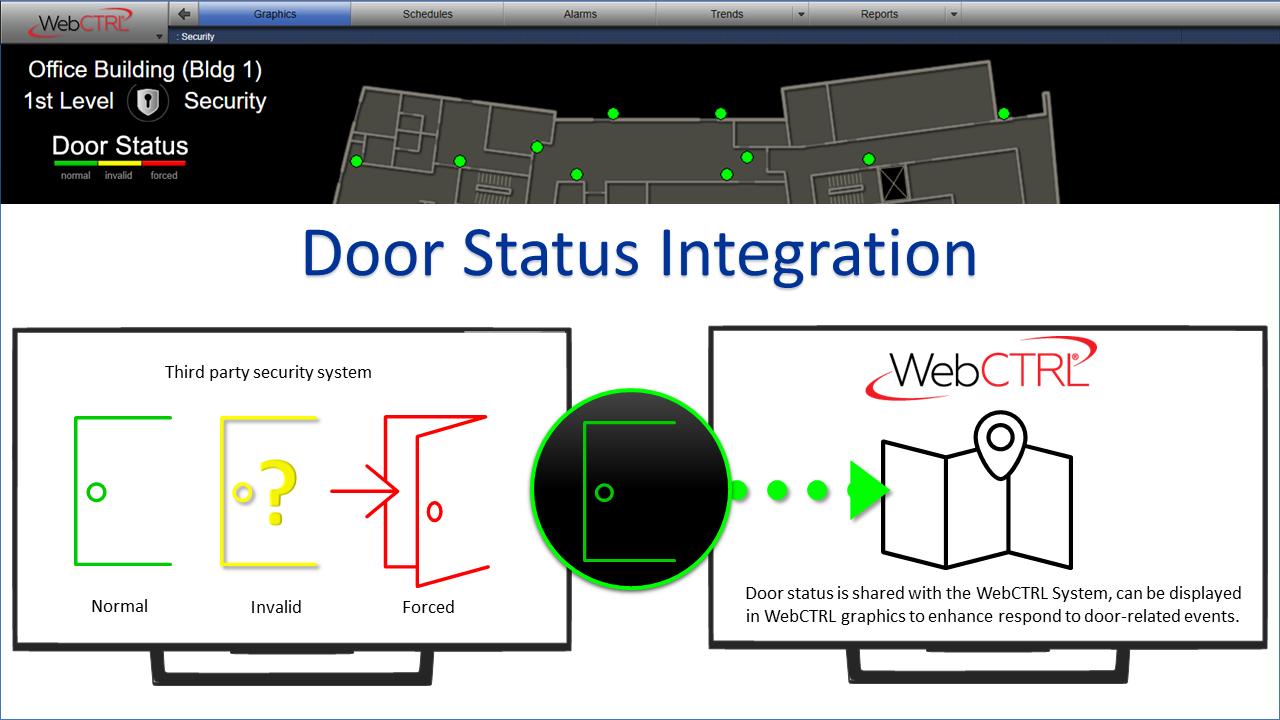 Door-Status-Integration