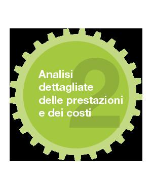 carrier-grafico-analisi-dettagliata-costi-prestazioni-programma-puretec