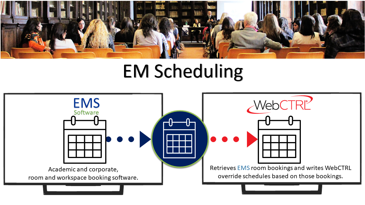 EMS-Scheduling