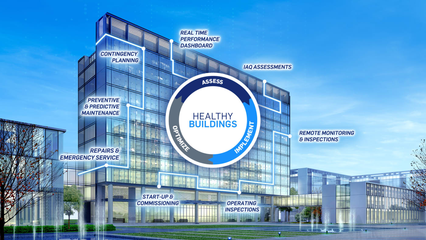 Building in an office park with Carrier Healthy Buildings logo overlay that reads Assess, Implement, Optimize