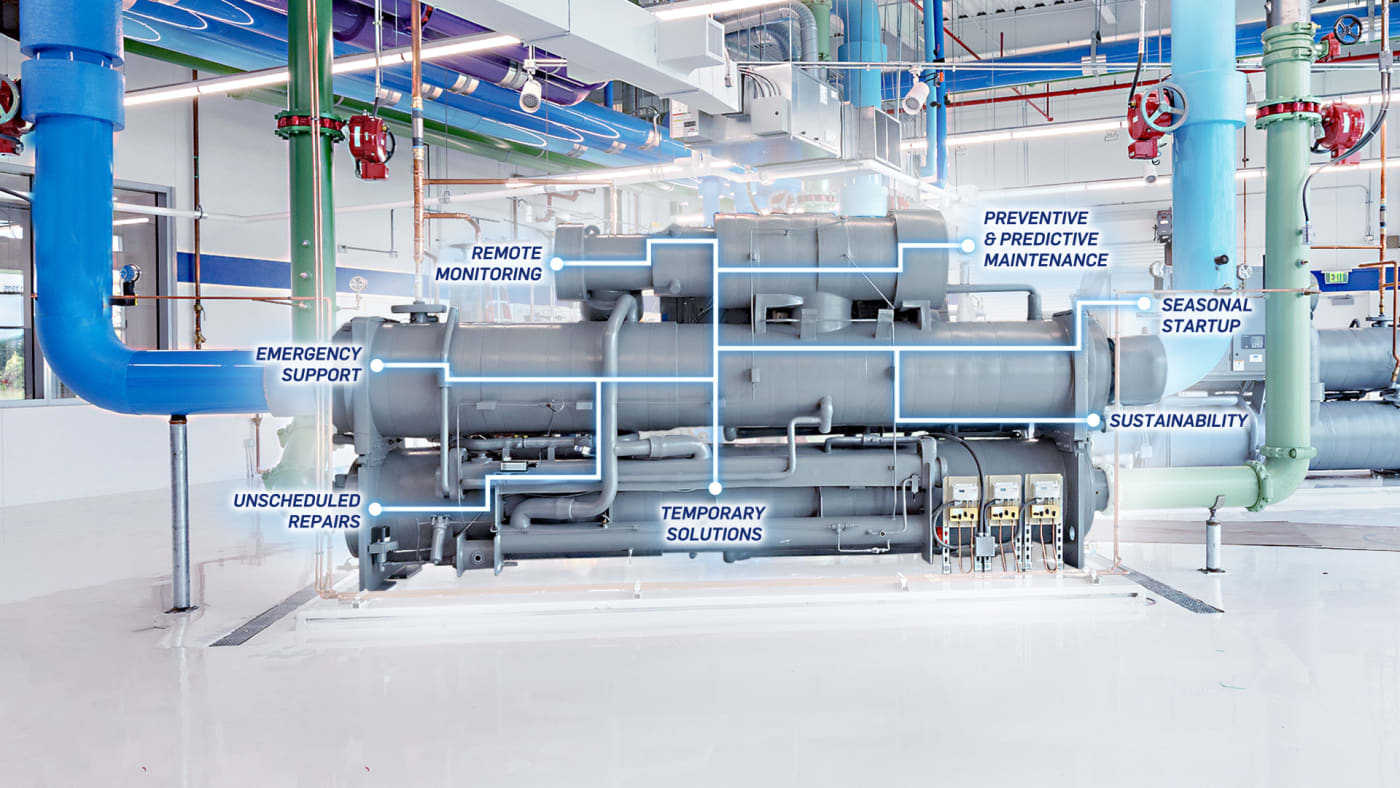 Carrier Commercial HVAC 23XRV Chiller Product inside a building