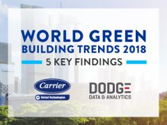 world-green-building-trends-2018