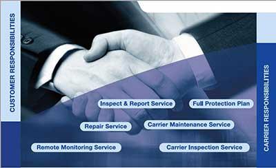 عقد التشغيل والصيانة مخطط المعلومات الرسومي
