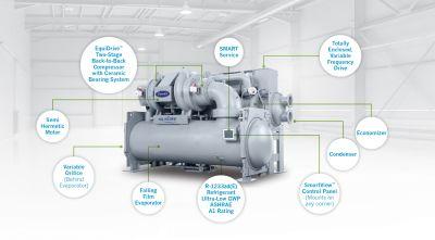 carrier-19DV-centrifugal-liquid-chiller-features