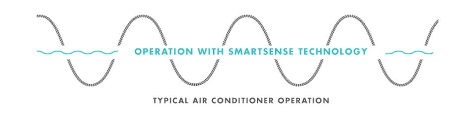 operation-with-smartsense-technology